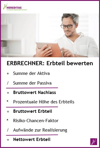 erbrechner infografik